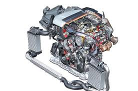 Danfoss Motor  – The Meaning Of A Turbocharged Motor        The internal combustion engine ...