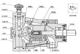 China Piston Pump Introduces Axial Piston Pump China Piston Pump     expression: The axial pisto ...